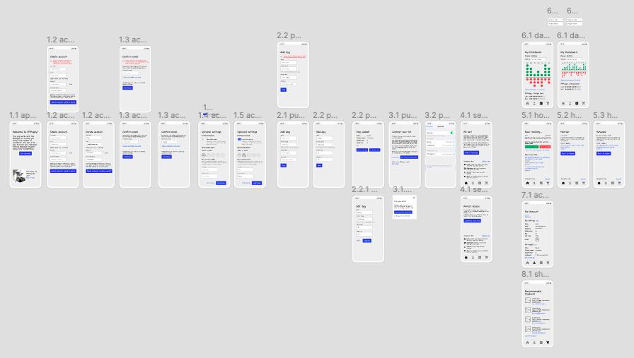 PPPuppy wireframes screenshot